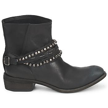 Boots Strategia GRONI